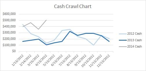Cash Crawl Metric